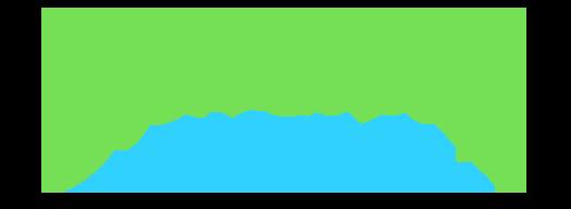 Cleveland ARTCC Logo